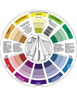 Color Wheel kleurenmengcirkel - vooraanzicht